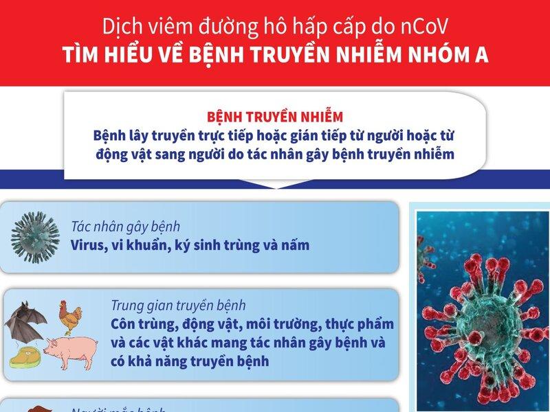 điều khoản loại trừ bệnh truyền nhiễm, dieu khoan loai tru benh truyen nhiem, lma5393,lma5394